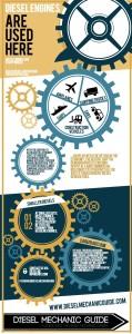 Where Do Diesel Mechanics Work